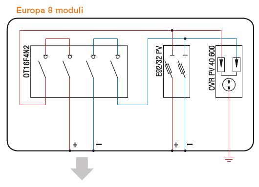 Materiale Elettrico Abb Test Energia Vendita Pannelli